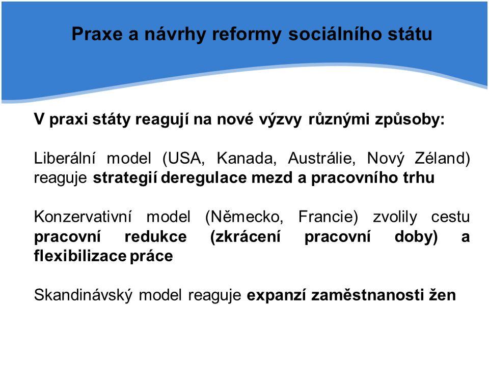 Praxe a návrhy reformy sociálního státu V praxi státy reagují na nové výzvy různými způsoby: Liberální model (USA, Kanada, Austrálie, Nový Zéland) reaguje strategií deregulace mezd a pracovního trhu Konzervativní model (Německo, Francie) zvolily cestu pracovní redukce (zkrácení pracovní doby) a flexibilizace práce Skandinávský model reaguje expanzí zaměstnanosti žen