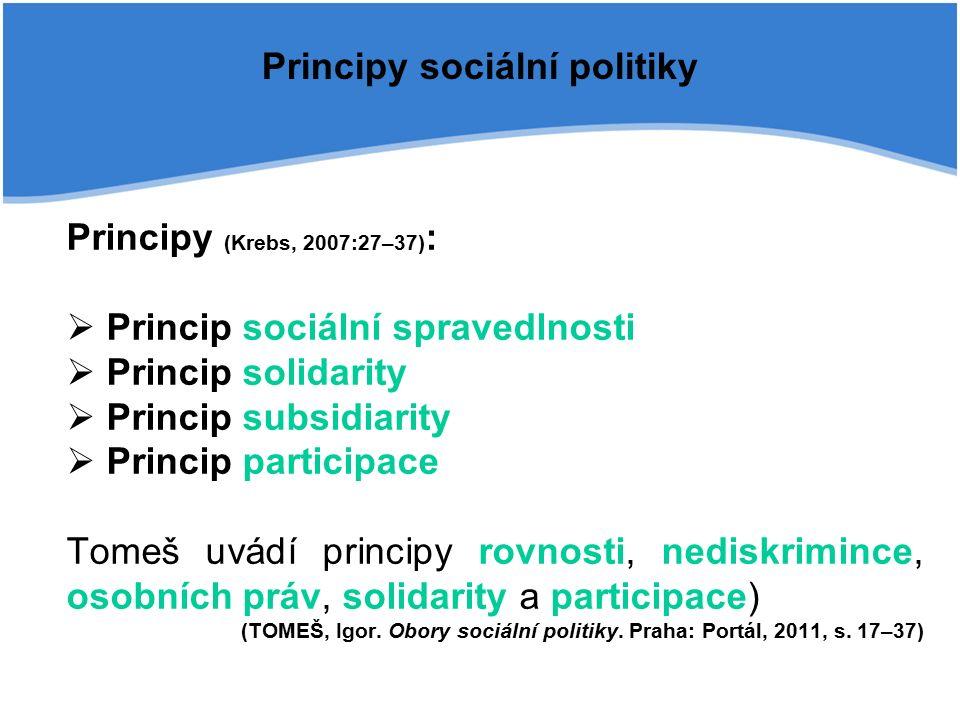 Principy sociální politiky Principy (Krebs, 2007:27–37) :  Princip sociální spravedlnosti  Princip solidarity  Princip subsidiarity  Princip participace Tomeš uvádí principy rovnosti, nediskrimince, osobních práv, solidarity a participace) (TOMEŠ, Igor.