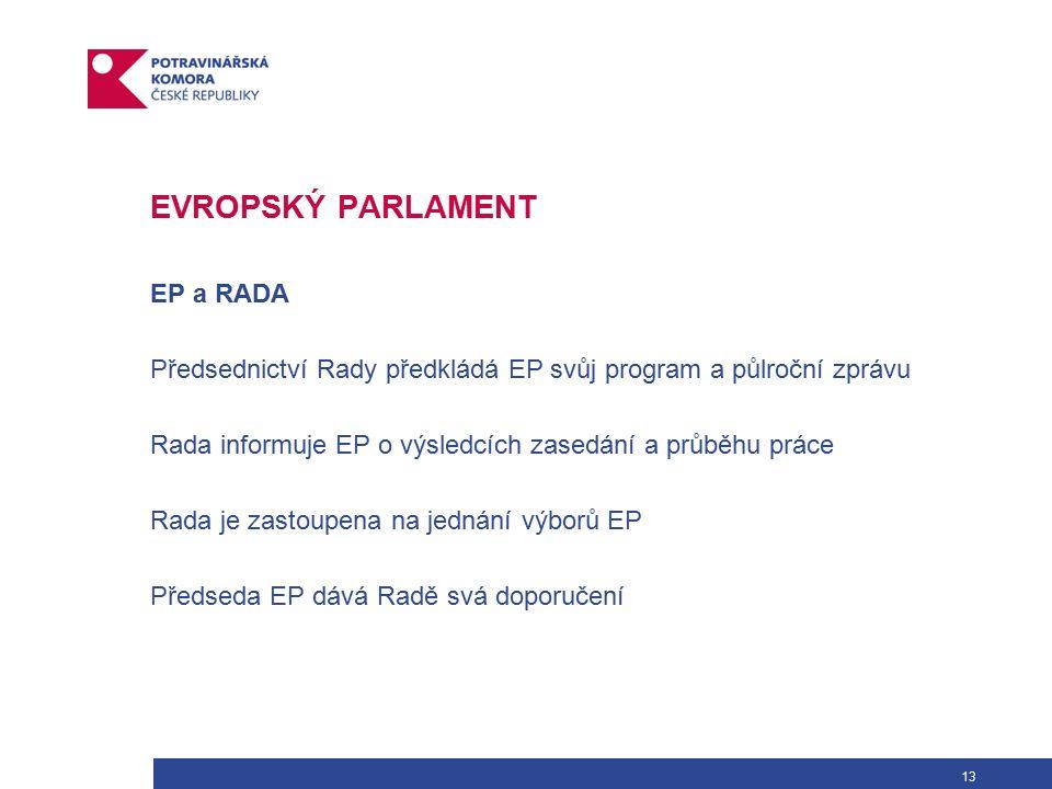 13 EVROPSKÝ PARLAMENT EP a RADA Předsednictví Rady předkládá EP svůj program a půlroční zprávu Rada informuje EP o výsledcích zasedání a průběhu práce Rada je zastoupena na jednání výborů EP Předseda EP dává Radě svá doporučení