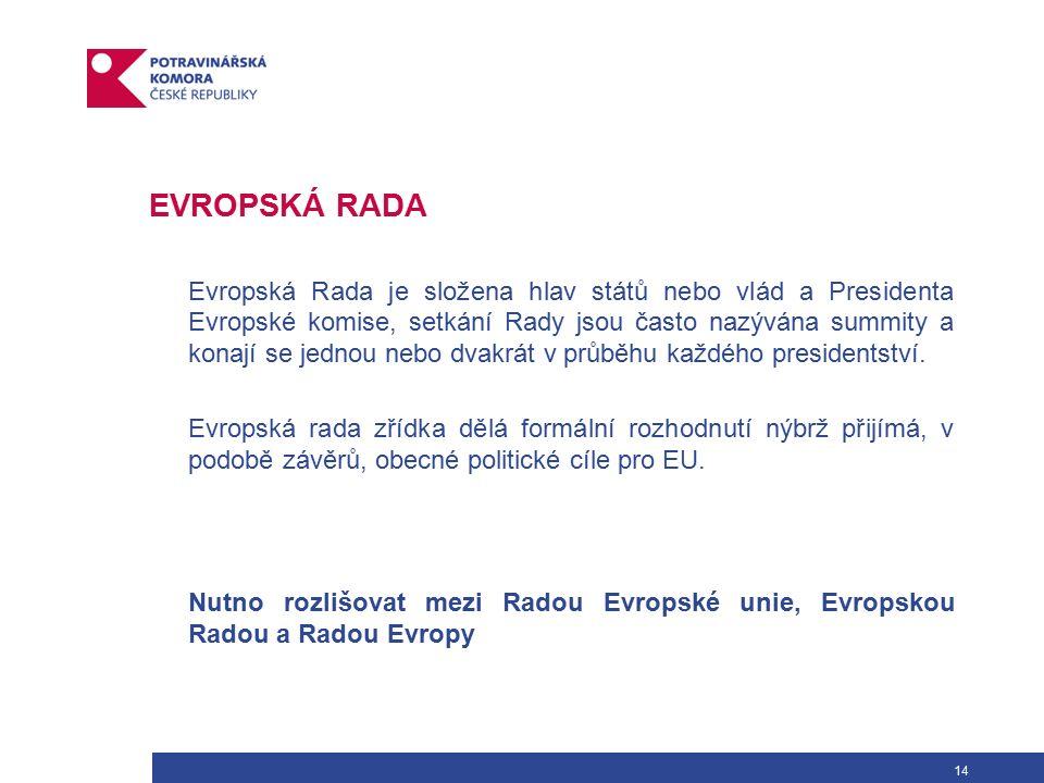 14 EVROPSKÁ RADA Evropská Rada je složena hlav států nebo vlád a Presidenta Evropské komise, setkání Rady jsou často nazývána summity a konají se jednou nebo dvakrát v průběhu každého presidentství.