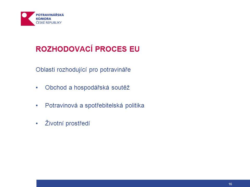 16 ROZHODOVACÍ PROCES EU Oblasti rozhodující pro potravináře Obchod a hospodářská soutěž Potravinová a spotřebitelská politika Životní prostředí
