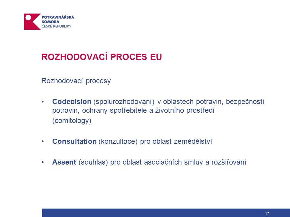 17 ROZHODOVACÍ PROCES EU Rozhodovací procesy Codecision (spolurozhodování) v oblastech potravin, bezpečnosti potravin, ochrany spotřebitele a životního prostředí (comitology) Consultation (konzultace) pro oblast zemědělství Assent (souhlas) pro oblast asociačních smluv a rozšiřování