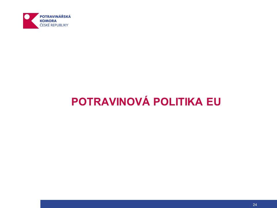 24 POTRAVINOVÁ POLITIKA EU