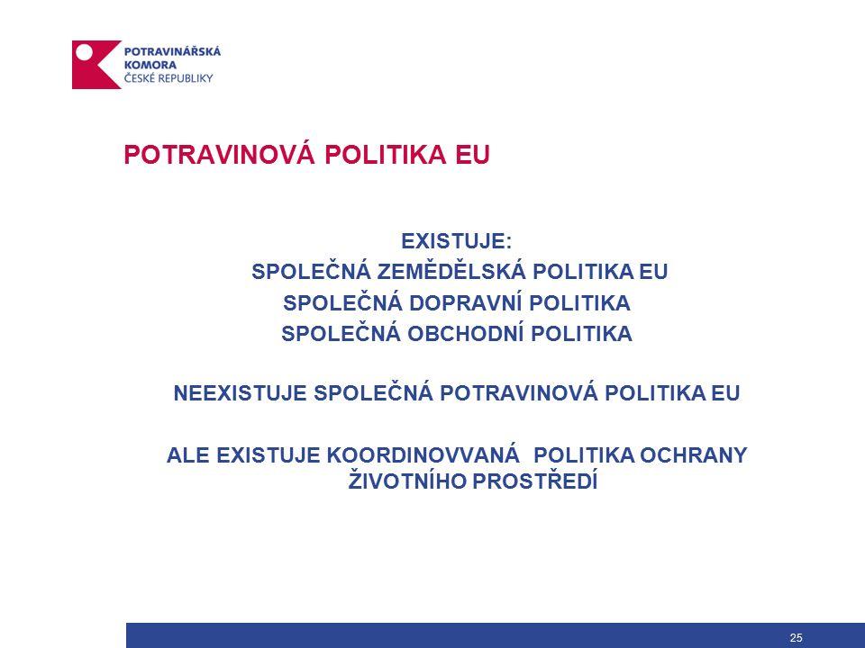 25 POTRAVINOVÁ POLITIKA EU EXISTUJE: SPOLEČNÁ ZEMĚDĚLSKÁ POLITIKA EU SPOLEČNÁ DOPRAVNÍ POLITIKA SPOLEČNÁ OBCHODNÍ POLITIKA NEEXISTUJE SPOLEČNÁ POTRAVINOVÁ POLITIKA EU ALE EXISTUJE KOORDINOVVANÁ POLITIKA OCHRANY ŽIVOTNÍHO PROSTŘEDÍ