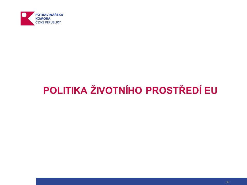 36 POLITIKA ŽIVOTNÍHO PROSTŘEDÍ EU