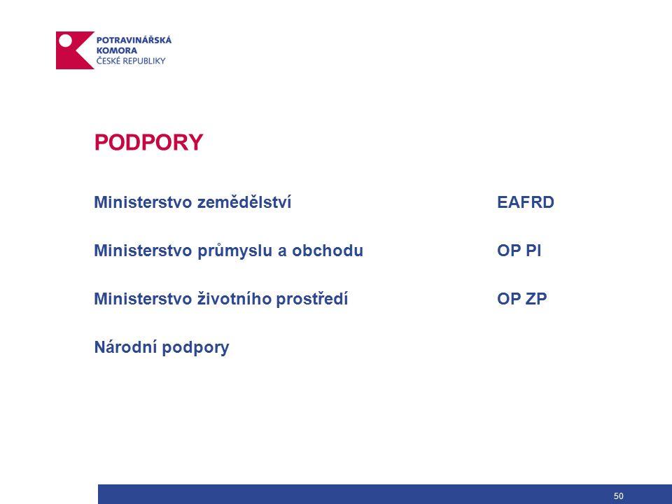 50 PODPORY Ministerstvo zemědělstvíEAFRD Ministerstvo průmyslu a obchoduOP PI Ministerstvo životního prostředíOP ZP Národní podpory