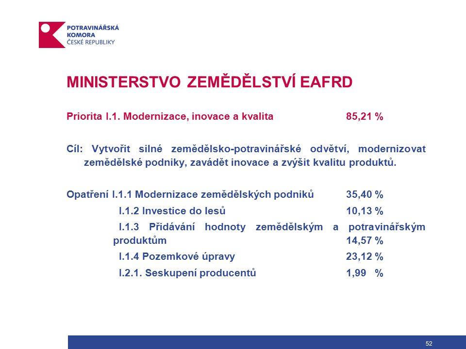 52 MINISTERSTVO ZEMĚDĚLSTVÍ EAFRD Priorita I.1.
