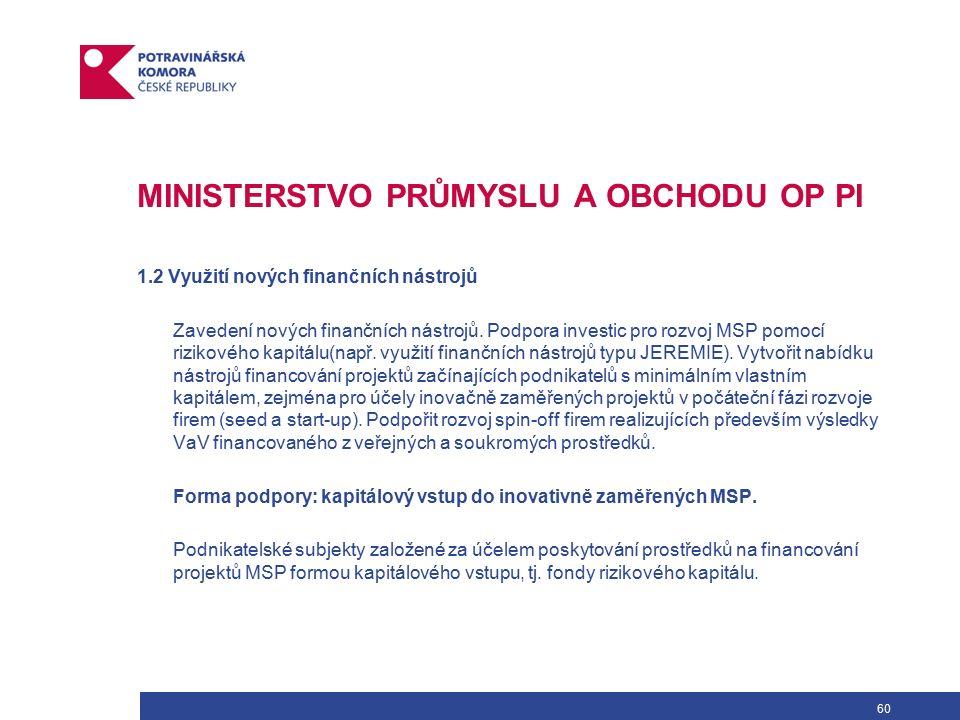 60 MINISTERSTVO PRŮMYSLU A OBCHODU OP PI 1.2 Využití nových finančních nástrojů Zavedení nových finančních nástrojů.