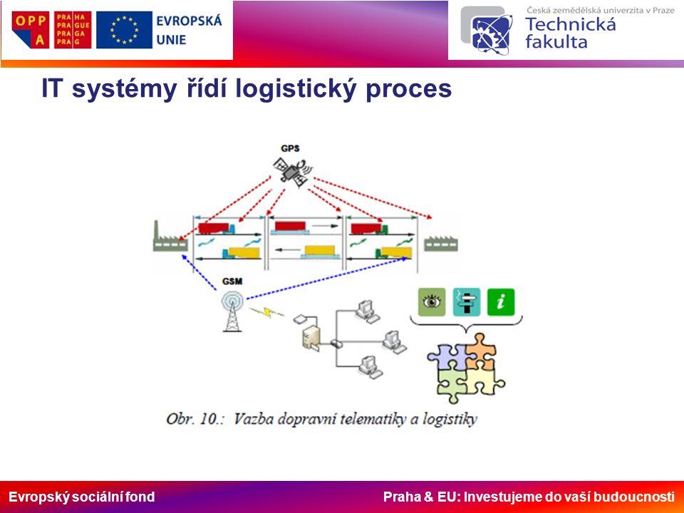 Evropský sociální fond Praha & EU: Investujeme do vaší budoucnosti IT systémy řídí logistický proces