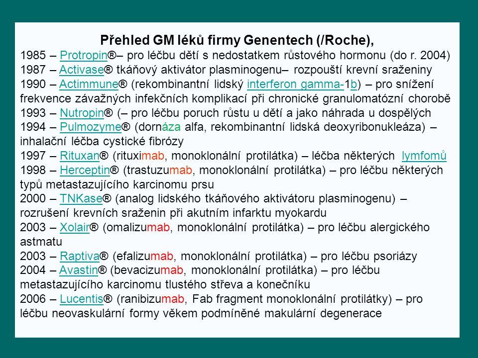 Přehled GM léků firmy Genentech (/Roche), 1985 – Protropin®– pro léčbu dětí s nedostatkem růstového hormonu (do r.