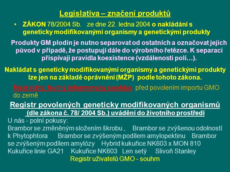 Legislativa – značení produktů ZÁKON 78/2004 Sb. ze dne 22.