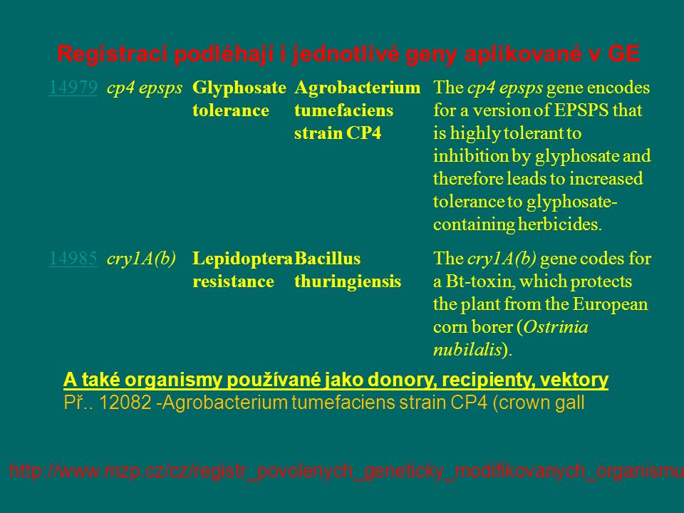 14979cp4 epspsGlyphosate tolerance Agrobacterium tumefaciens strain CP4 The cp4 epsps gene encodes for a version of EPSPS that is highly tolerant to i