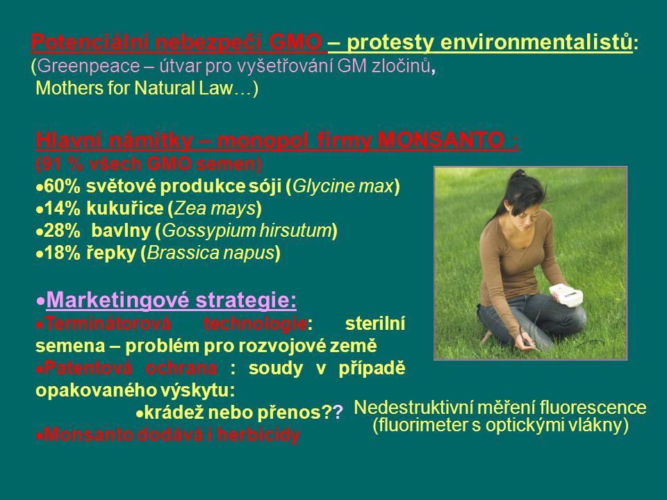 Hlavní námitky – monopol firmy MONSANTO : (91 % všech GMO semen)  60% světové produkce sóji (Glycine max)  14% kukuřice (Zea mays)  28% bavlny (Gossypium hirsutum)  18% řepky (Brassica napus) Nedestruktivní měření fluorescence (fluorimeter s optickými vlákny)  Marketingové strategie:  Terminátorová technologie: sterilní semena – problém pro rozvojové země  Patentová ochrana : soudy v případě opakovaného výskytu:  krádež nebo přenos?.
