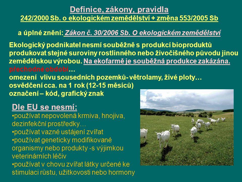 Definice, zákony, pravidla 242/2000 Sb.