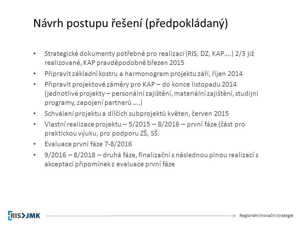 Regionální inovační strategie Návrh postupu řešení (předpokládaný) Strategické dokumenty potřebné pro realizaci (RIS, DZ, KAP….) 2/3 již realizované, KAP pravděpodobně březen 2015 Připravit základní kostru a harmonogram projektu září, říjen 2014 Připravit projektové záměry pro KAP – do konce listopadu 2014 (jednotlivé projekty – personální zajištění, materiální zajištění, studijní programy, zapojení partnerů ….) Schválení projektu a dílčích subprojektů květen, červen 2015 Vlastní realizace projektu – 5/2015 – 8/2016 – první fáze (část pro praktickou výuku, pro podporu ZŠ, SŠ.
