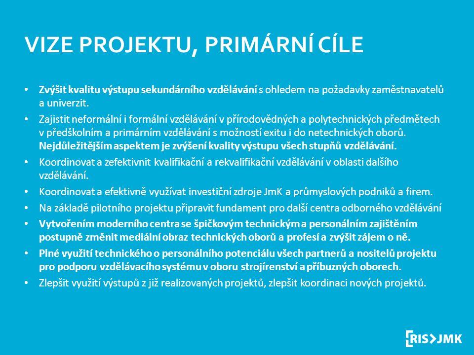 Regionální inovační strategie CÍLOVÁ SKUPINA PROJEKTU, PARTNEŘI 23 středních škol 2318 žáků středních škol oborů skupiny 23 (výuční list, maturitní zkouška bez auto-oborů) 10 Rámcových vzdělávacích programů Pedagogičtí pracovníci uvedených škol JmK VUT HK Zástupci firemní sféry (TOS Kuřim, ČKD ….) CMM, JIC, ……