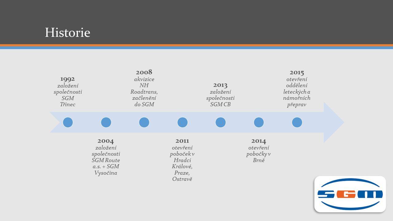 Historie 1992 založení společnosti SGM Třinec 2004 založení společnosti SGM Route a.s.