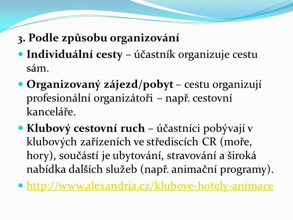3. Podle způsobu organizování Individuální cesty – účastník organizuje cestu sám.