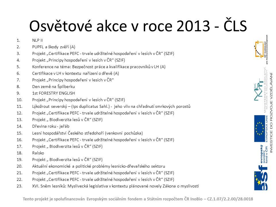 """Osvětové akce v roce 2013 - ČLS 1.NLP II 2.PUPFL a škody zvěří (A) 3.Projekt """"Certifikace PEFC - trvale udržitelné hospodaření v lesích v ČR (SZIF) 4.Projekt """"Principy hospodaření v lesích v ČR (SZIF) 5.Konference na téma: Bezpečnost práce a kvalifikace pracovníků v LH (A) 6.Certifikace v LH v kontextu nařízení o dřevě (A) 7.Projekt """"Principy hospodaření v lesích v ČR 8.Den země na Špilberku 9.1st FORESTRY ENGLISH 10.Projekt """"Principy hospodaření v lesích v ČR (SZIF) 11.Lýkožrout severský – (Ips duplicatus Sahl.) - jeho vliv na chřadnutí smrkových porostů 12.Projekt """"Certifikace PEFC - trvale udržitelné hospodaření v lesích v ČR (SZIF) 13.Projekt """" Biodiverzita lesů v ČR (SZIF) 14.Dřevina roku - jeřáb 15.Lesní hospodářství Českého středohoří (venkovní pochůzka) 16.Projekt """"Certifikace PEFC - trvale udržitelné hospodaření v lesích v ČR (SZIF) 17.Projekt """" Biodiverzita lesů v ČR (SZIF) 18.Ralsko 19.Projekt """" Biodiverzita lesů v ČR (SZIF) 20.Aktuální ekonomické a politické problémy lesnicko-dřevařského sektoru 21.Projekt """"Certifikace PEFC - trvale udržitelné hospodaření v lesích v ČR (SZIF) 22.Projekt """"Certifikace PEFC - trvale udržitelné hospodaření v lesích v ČR (SZIF) 23.XVI."""