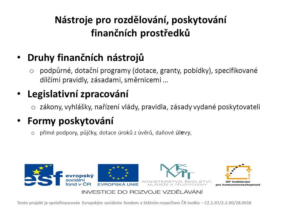 Hlavní zdroje financování LH v ČR EU - Operační program (OP) - Horizontální plán rozvoje venkova (HRDP) - Program rozvoje venkova (PRV) - PRV 2014 + SR - příspěvky dle přílohy č.