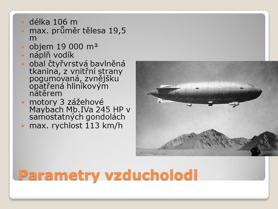 Parametry vzducholodi délka 106 m max.