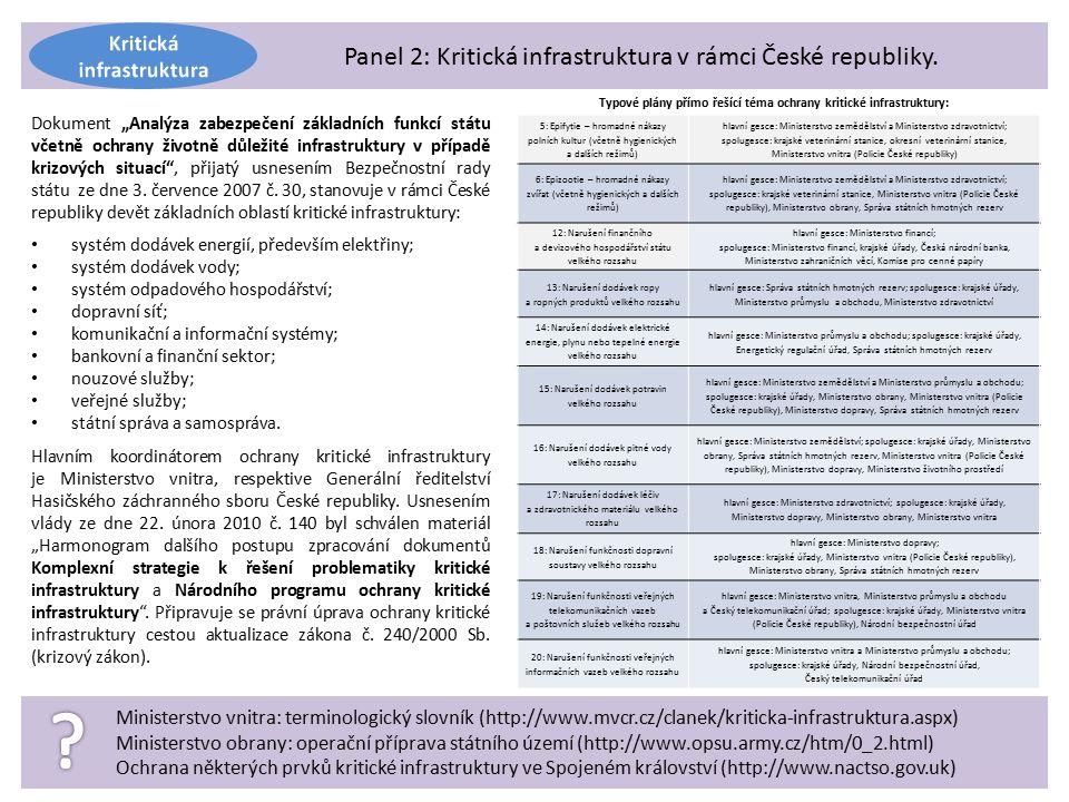 Panel 2: Kritická infrastruktura v rámci České republiky. Ministerstvo vnitra: terminologický slovník (http://www.mvcr.cz/clanek/kriticka-infrastruktu