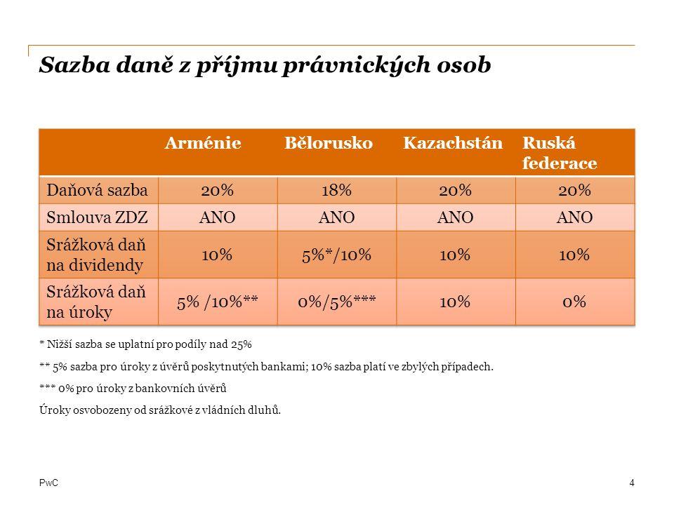 PwC Sazba daně z příjmu právnických osob 4 * Nižší sazba se uplatní pro podíly nad 25% ** 5% sazba pro úroky z úvěrů poskytnutých bankami; 10% sazba platí ve zbylých případech.