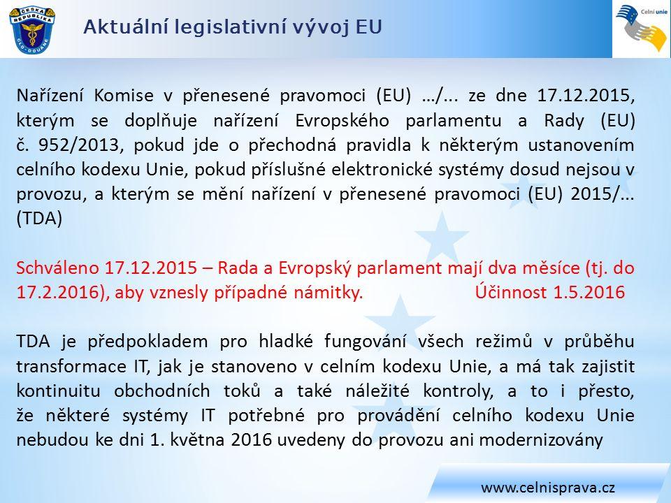 Aktuální legislativní vývoj EU www.celnisprava.cz Nařízení Komise v přenesené pravomoci (EU) …/...