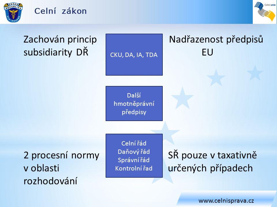 Celní zákon www.celnisprava.cz Zachován princip Nadřazenost předpisů subsidiarity DŘ EU 2 procesní normy SŘ pouze v taxativně v oblasti určených případech rozhodování CKU, DA, IA, TDA Další hmotněprávní předpisy Celní řád Daňový řád Správní řád Kontrolní řad