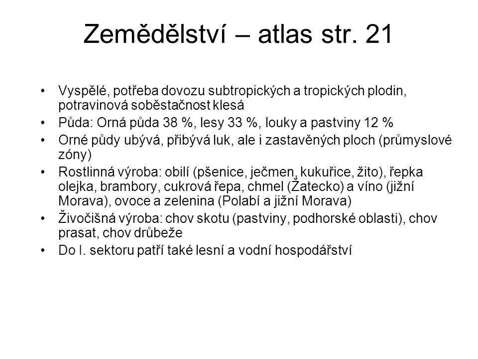 Zemědělství – atlas str.