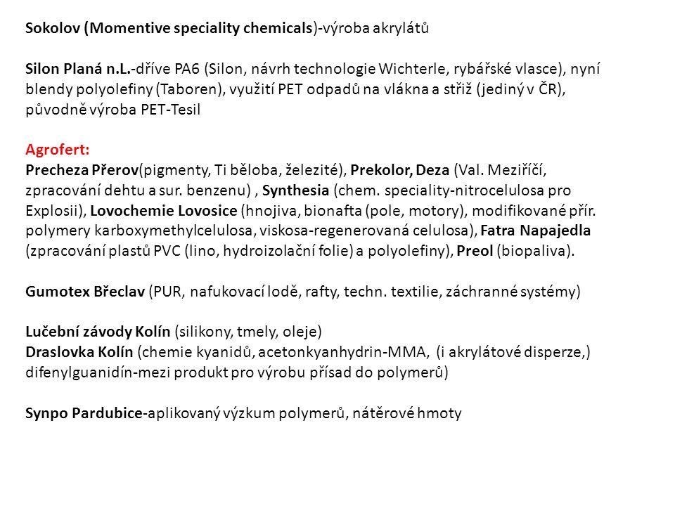 Sokolov (Momentive speciality chemicals)-výroba akrylátů Silon Planá n.L.-dříve PA6 (Silon, návrh technologie Wichterle, rybářské vlasce), nyní blendy
