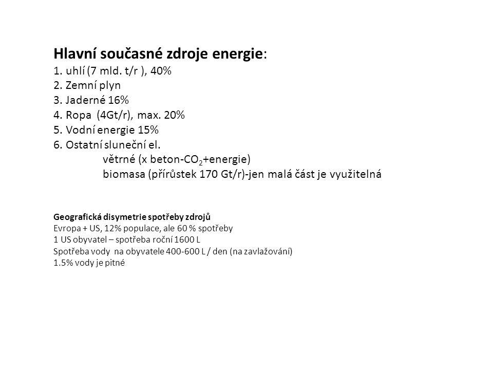Hlavní současné zdroje energie: 1. uhlí (7 mld. t/r ), 40% 2. Zemní plyn 3. Jaderné 16% 4. Ropa (4Gt/r), max. 20% 5. Vodní energie 15% 6. Ostatní slun