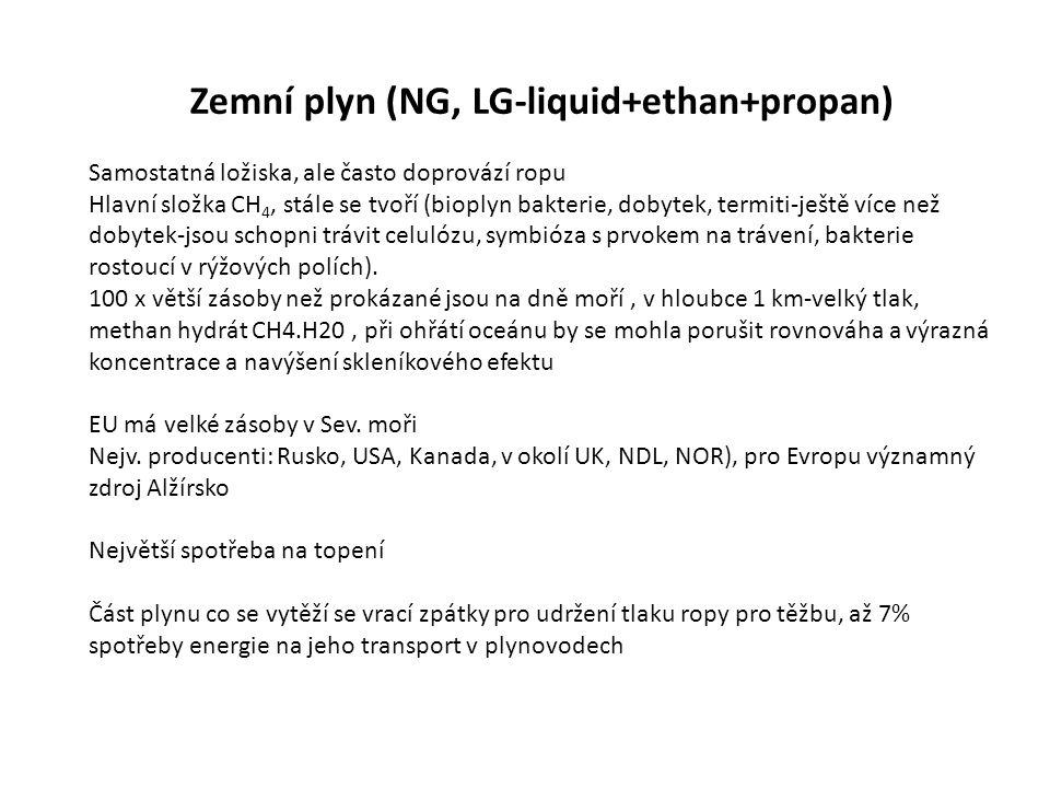 Zemní plyn (NG, LG-liquid+ethan+propan) Samostatná ložiska, ale často doprovází ropu Hlavní složka CH 4, stále se tvoří (bioplyn bakterie, dobytek, te