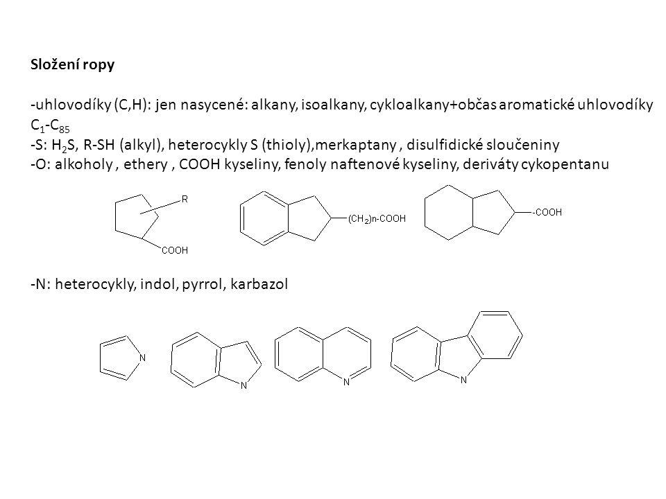 Složení ropy -uhlovodíky (C,H): jen nasycené: alkany, isoalkany, cykloalkany+občas aromatické uhlovodíky C 1 -C 85 -S: H 2 S, R-SH (alkyl), heterocykl