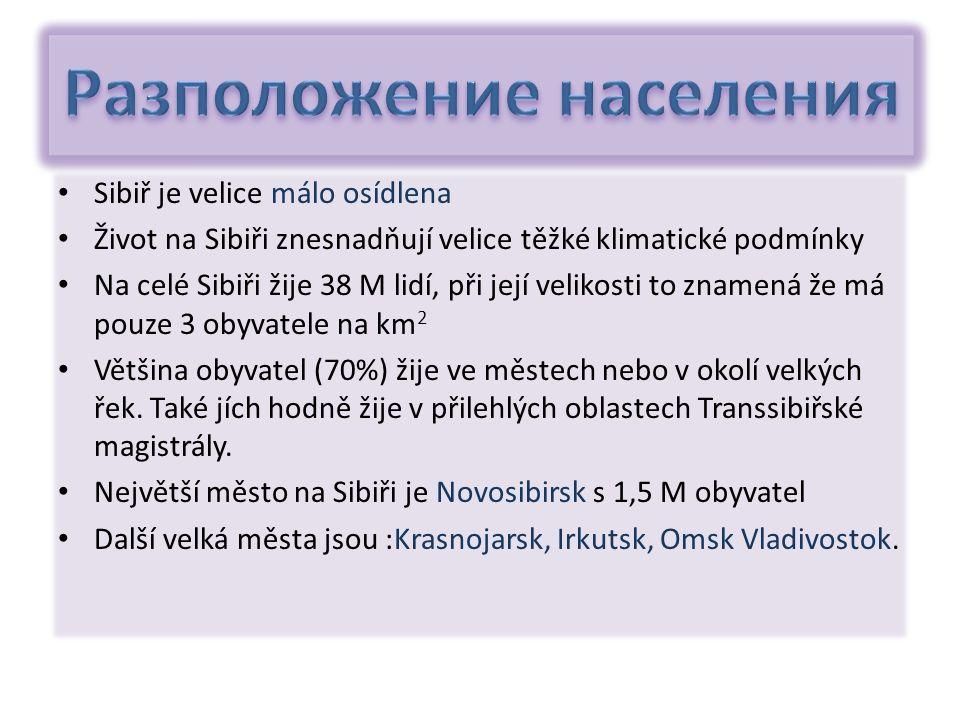 Sibiř je velice málo osídlena Život na Sibiři znesnadňují velice těžké klimatické podmínky Na celé Sibiři žije 38 M lidí, při její velikosti to znamená že má pouze 3 obyvatele na km 2 Většina obyvatel (70%) žije ve městech nebo v okolí velkých řek.