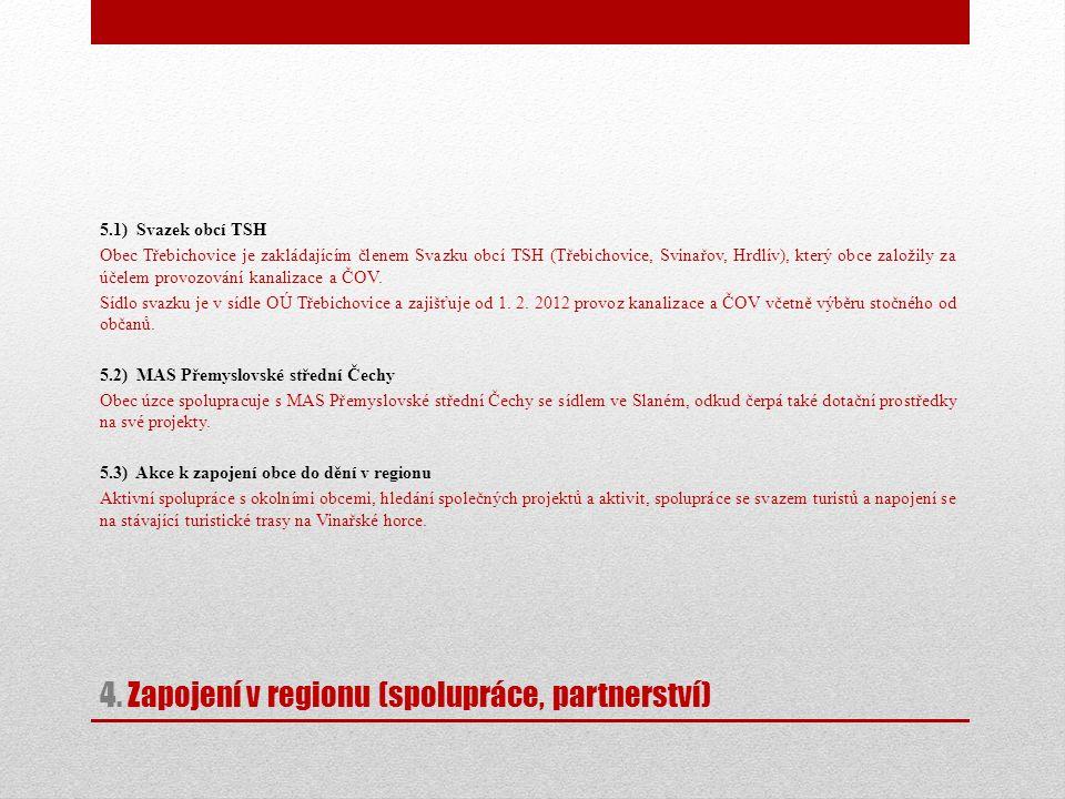 4. Zapojení v regionu (spolupráce, partnerství) 5.1) Svazek obcí TSH Obec Třebichovice je zakládajícím členem Svazku obcí TSH (Třebichovice, Svinařov,