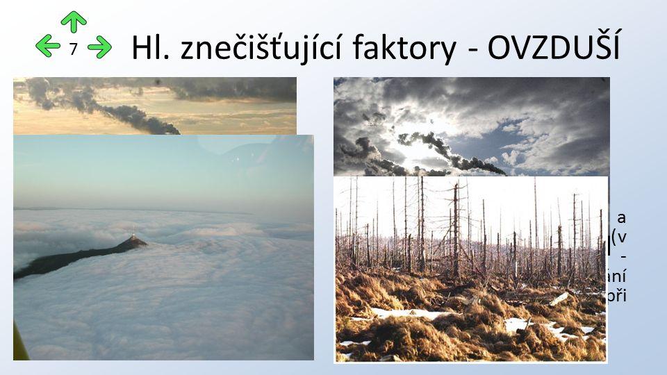 Hl. znečišťující faktory - OVZDUŠÍ emise látky, které se dostávají do ovzduší pevné (saze, prach), kapalné i plynné imise látky vzniklé reakcemi emisí