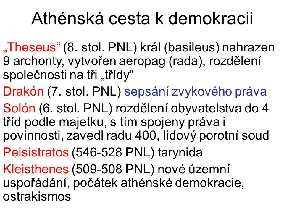 """Athénská cesta k demokracii """"Theseus"""" (8. stol. PNL) král (basileus) nahrazen 9 archonty, vytvořen aeropag (rada), rozdělení společnosti na tři """"třídy"""