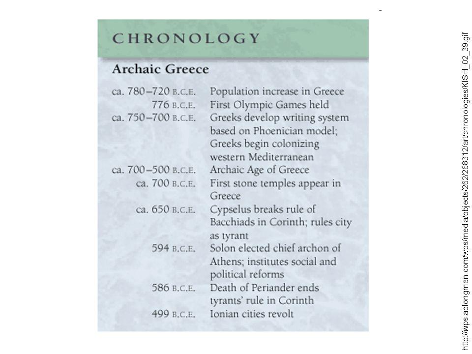 Řecko-perské války (500-449) - počaly vzpourou maloasijských řeckých měst proti perské nadvládě (v čele Milétos) - Perská říše (Dareios I., hl.m.