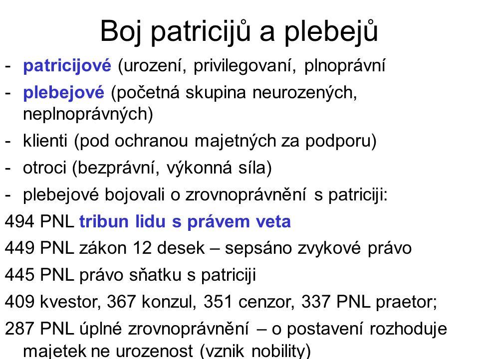 Boj patricijů a plebejů -patricijové (urození, privilegovaní, plnoprávní -plebejové (početná skupina neurozených, neplnoprávných) -klienti (pod ochran