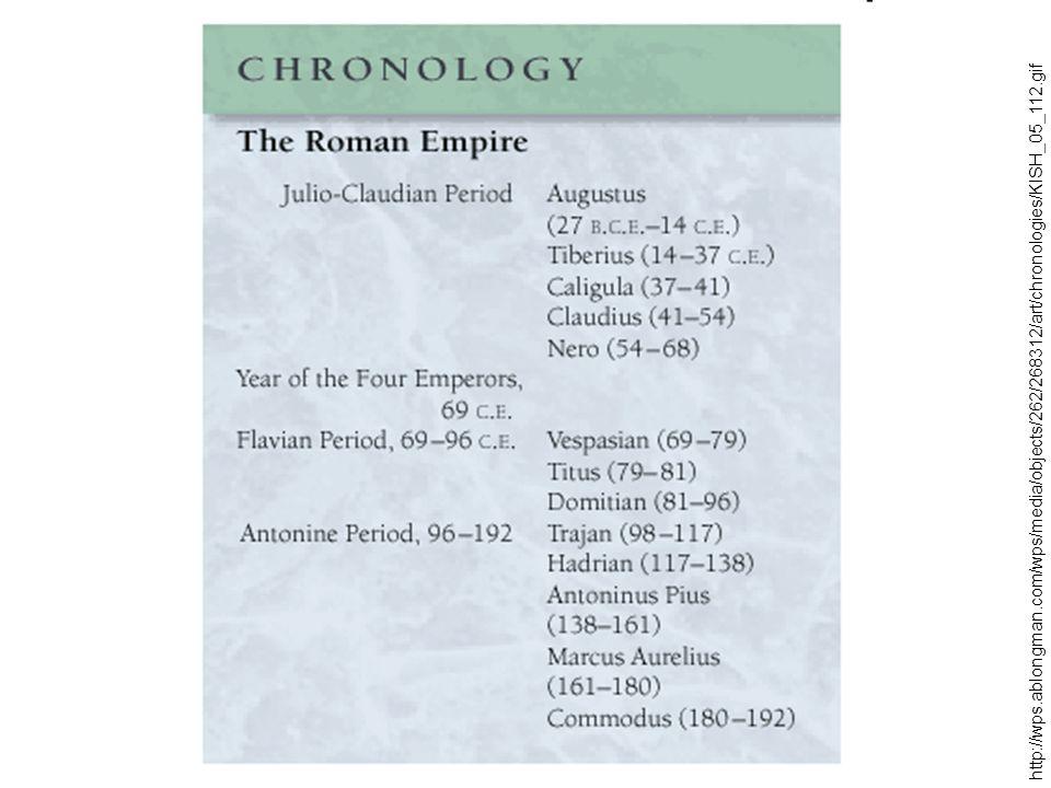 Augustus (27PNL – 14 NL) - Octavianus Augustus – 27 PNL shromáždil ve své osobě všechny významné republikánské úřady – první mezi sobě rovnými – princeps – principát - zahraniční politika – pax Romana (římský mír), ale porážka v Teutoburském lese (9 NL), limes Romanus (snaha zabezpečit římské hranice) - vnitřní politika – morální úpadek společnosti, rozklad rodiny, velké stavební podniky (císařský palác na Palatinu), založil pretoriánskou gardu, péče o provincie, nové daně