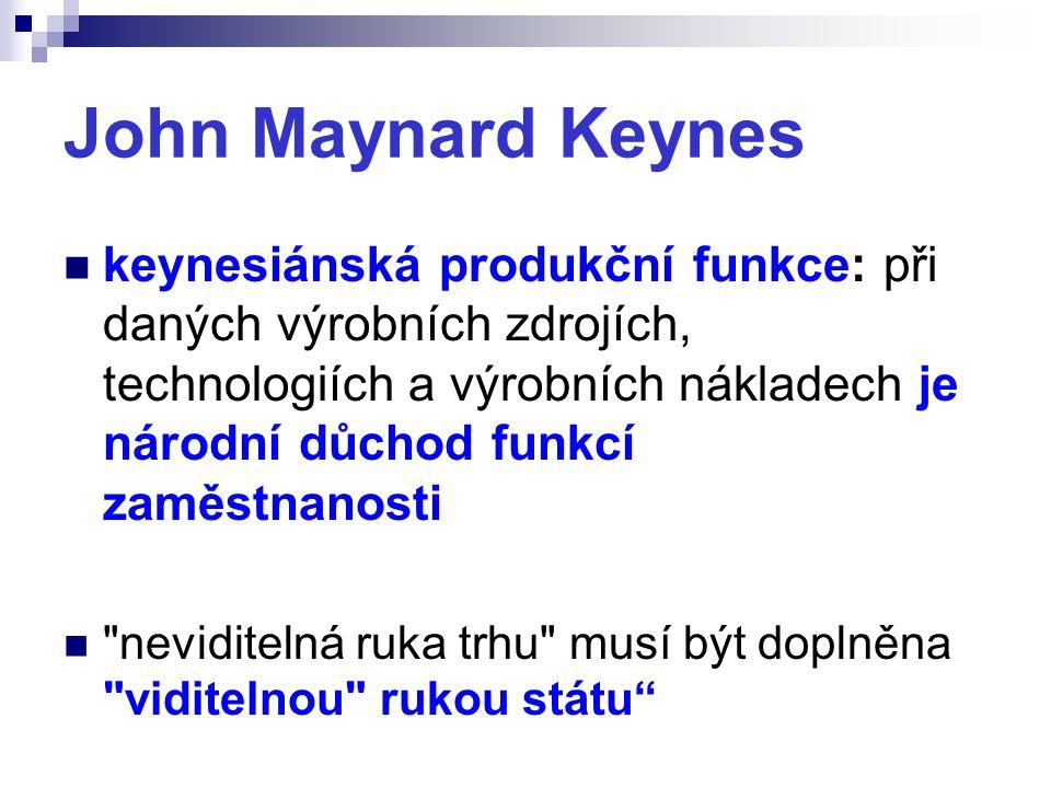 John Maynard Keynes keynesiánská produkční funkce: při daných výrobních zdrojích, technologiích a výrobních nákladech je národní důchod funkcí zaměstnanosti neviditelná ruka trhu musí být doplněna viditelnou rukou státu