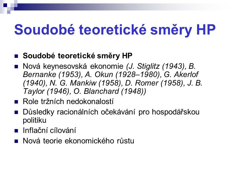Soudobé teoretické směry HP Nová keynesovská ekonomie (J. Stiglitz (1943), B. Bernanke (1953), A. Okun (1928–1980), G. Akerlof (1940), N. G. Mankiw (1