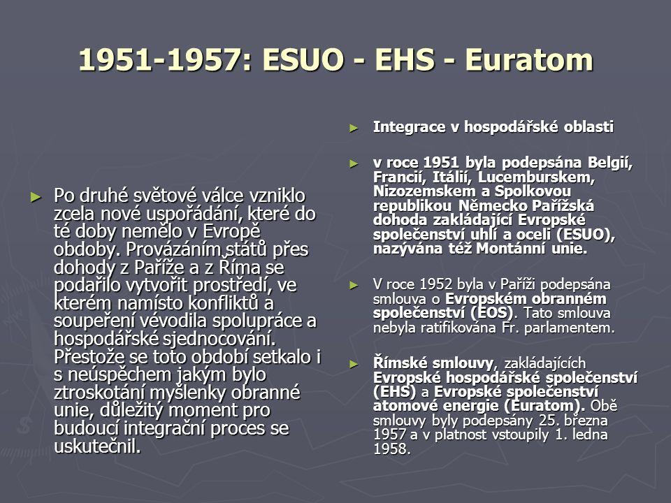 1951-1957: ESUO - EHS - Euratom ► Po druhé světové válce vzniklo zcela nové uspořádání, které do té doby nemělo v Evropě obdoby.