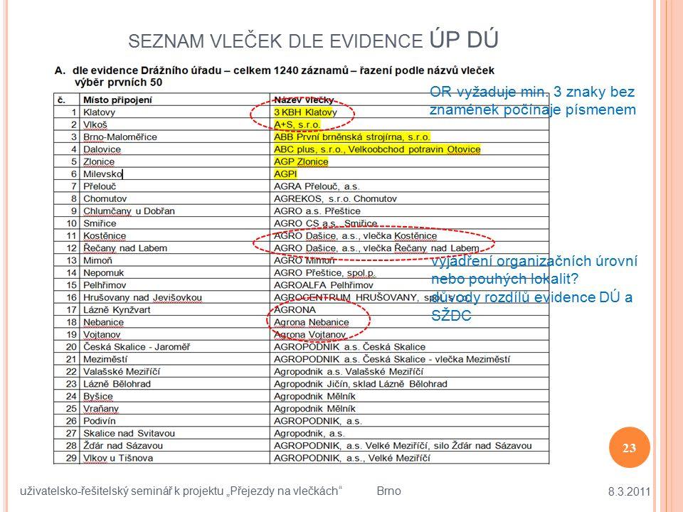 """SEZNAM VLEČEK DLE EVIDENCE ÚP DÚ 8.3.2011 23 uživatelsko-řešitelský seminář k projektu """"Přejezdy na vlečkách"""" Brno OR vyžaduje min. 3 znaky bez znamén"""