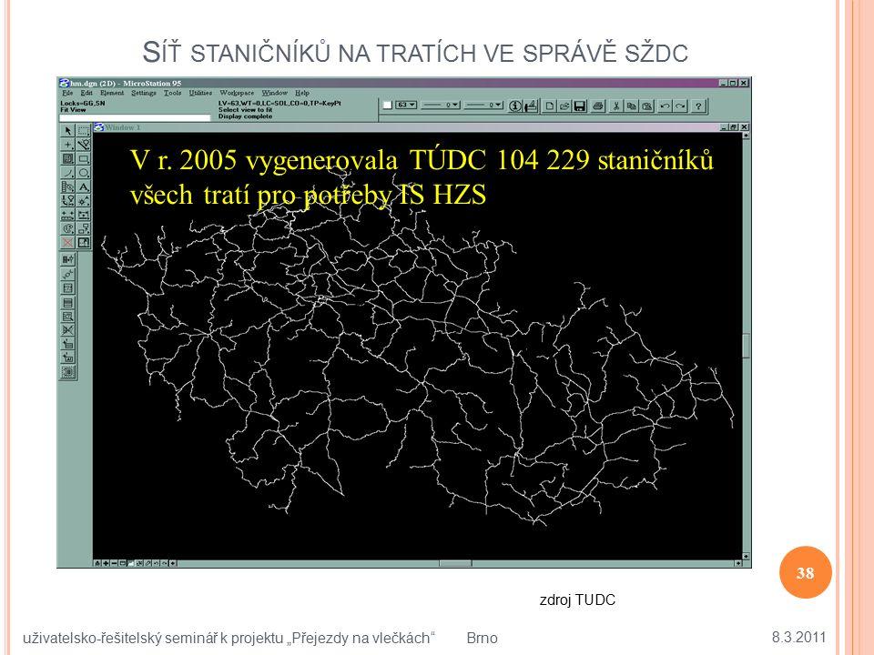 S ÍŤ STANIČNÍKŮ NA TRATÍCH VE SPRÁVĚ SŽDC 38 V r. 2005 vygenerovala TÚDC 104 229 staničníků všech tratí pro potřeby IS HZS uživatelsko-řešitelský semi