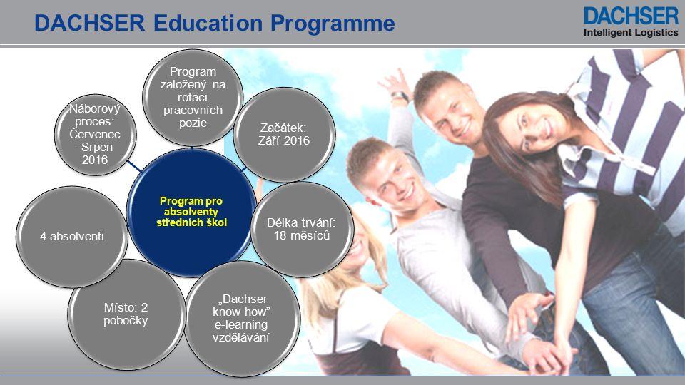 """Program pro absolventy středních škol Program založený na rotaci pracovních pozic Začátek: Září 2016 Délka trvání: 18 měsíců """"Dachser know how e-learning vzdělávání Místo: 2 pobočky 4 absolventi Náborový proces: Červenec -Srpen 2016 DACHSER Education Programme"""