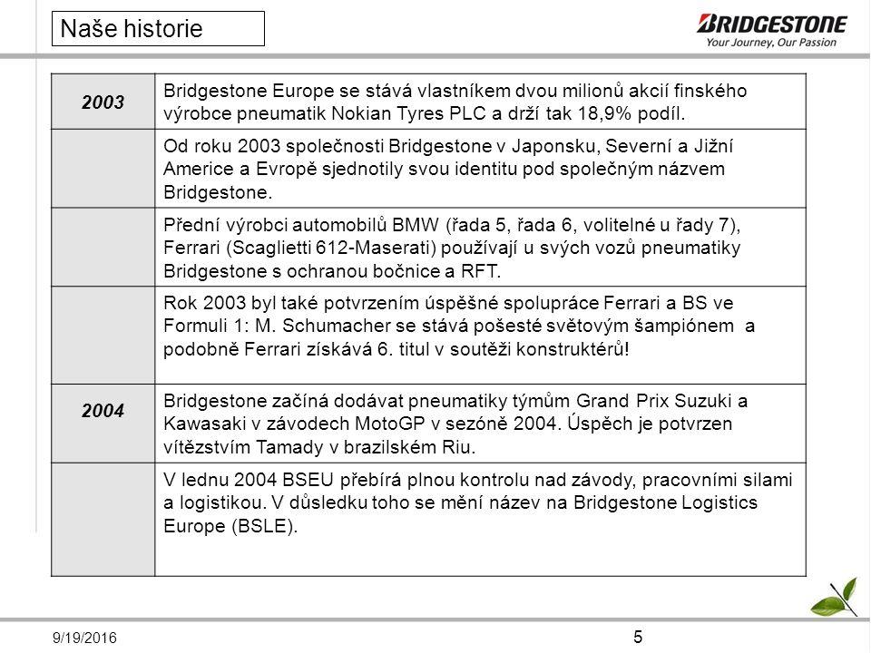 9/19/2016 5 2003 Bridgestone Europe se stává vlastníkem dvou milionů akcií finského výrobce pneumatik Nokian Tyres PLC a drží tak 18,9% podíl.