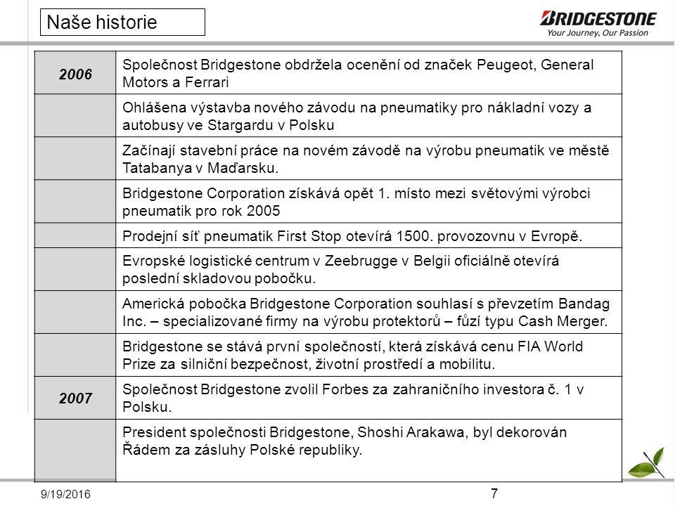 9/19/2016 18 Bridgestone Europe NV/SA Sídlo společnosti: Brusel Bridgestone Europe byla založena v roce 1972 jako koordinační zastoupení; v roce 1990 se stala sídlem společnosti.