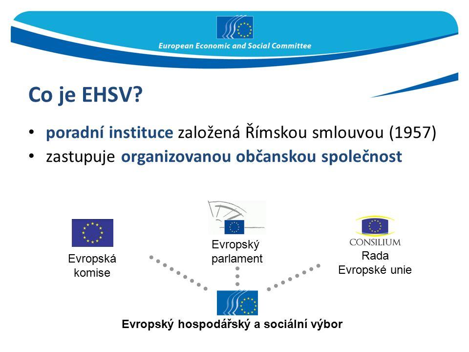 Co je EHSV? poradní instituce založená Římskou smlouvou (1957) zastupuje organizovanou občanskou společnost Evropský parlament Rada Evropské unie Evro